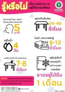 タイ プーケット ダイビング コロナ感染予防対策 コロナ豆知識